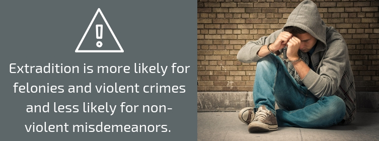 Violent Offenders In CA